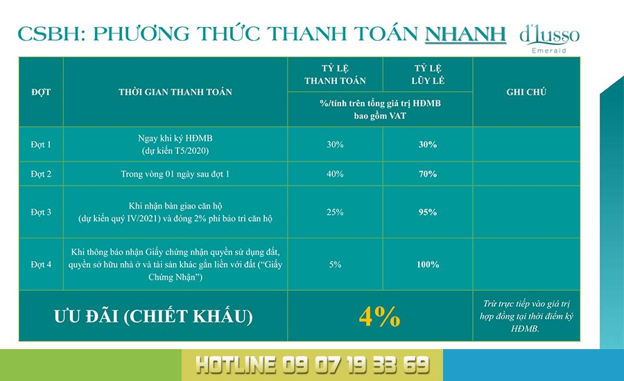 phuong thuc thanh toan nhanh dlusso